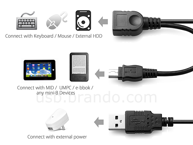 Mini Usb Otg Cable With External Power Supply