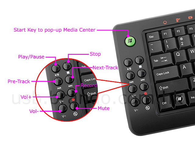 USB 2.4GHz RF Entertainment Slim Keyboard with Smart TouchPad