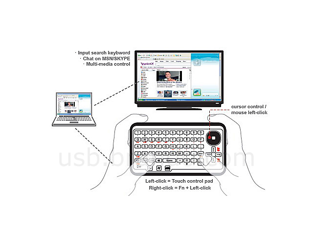 MIX Gestures Wireless Mini Keyboard Mouse