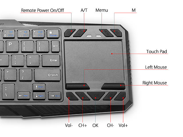 Bluetooth Touchpad Keyboard (IBK-02)