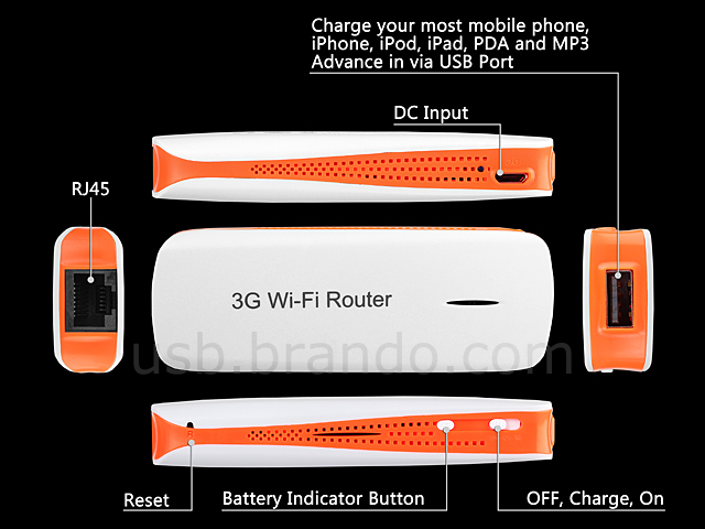 3-in-1 Mobile Wireless Router