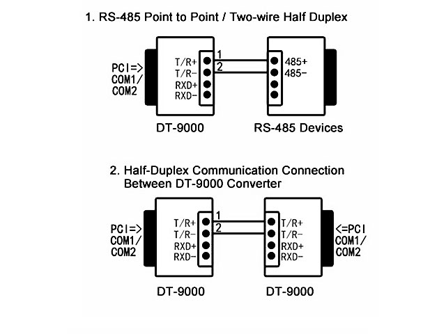 rs232 to ethernet wiring diagram passive    rs232    to rs485 converter  passive    rs232    to rs485 converter