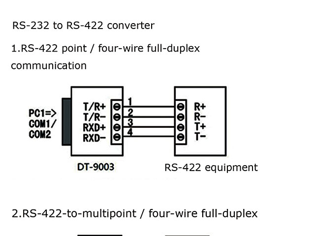 Rs 422 To Rs485 Wiring | Wiring Diagram