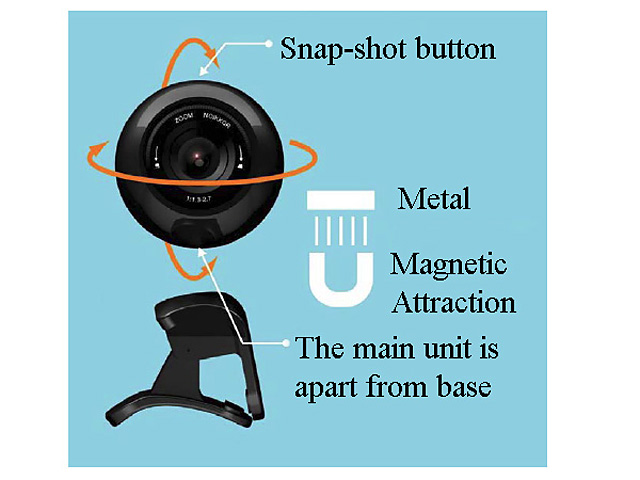 USB Magnetic Cam with Microphone